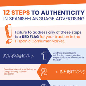 Authenticity in Spanish Advertising and Marketing in USA