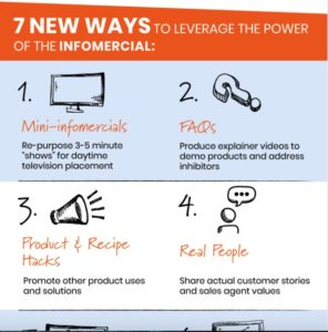 7 New Ways to Leverage the Power of the Infomercial