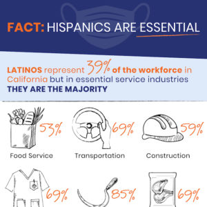 Hispanics are Essential in California's Workforce Infographic