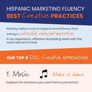 Hispanic Marketing Fluency Best Creative Practices