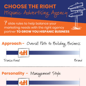 Choose the Right Hispanic Advertising Agency